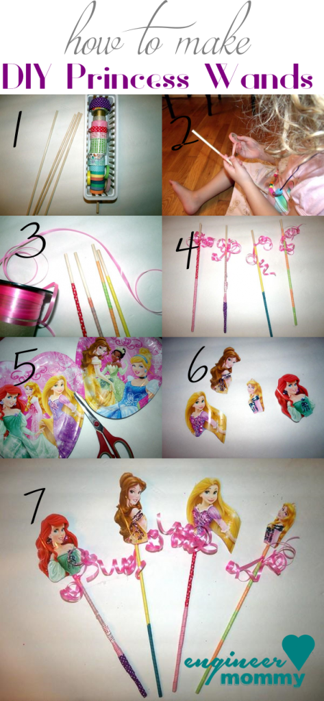 The Best Disney Princess Birthday Party Ever