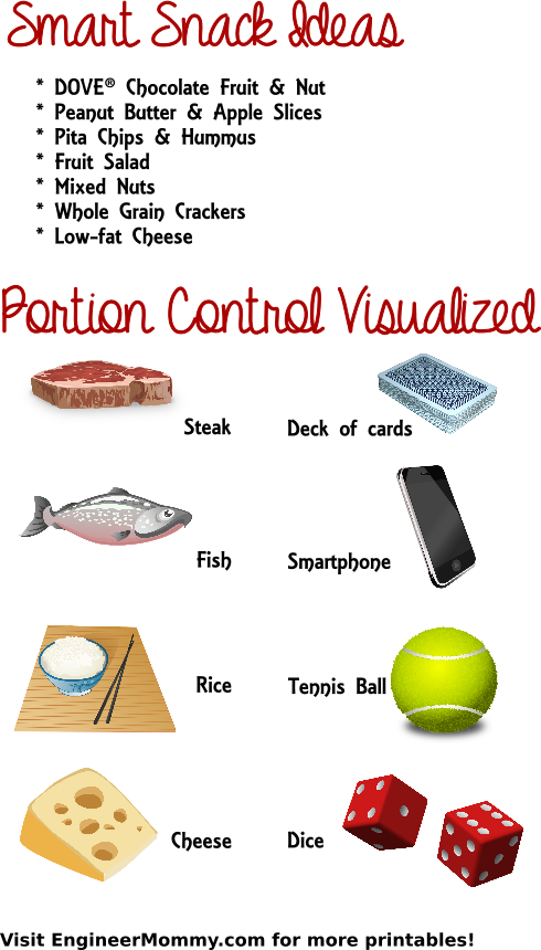 Snack Ideas & Portion Control Visualized