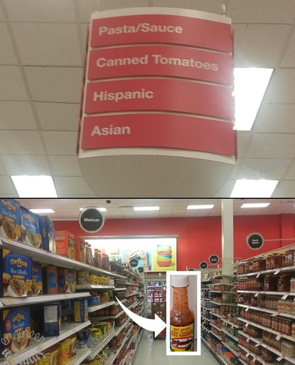 el-yucateco-store